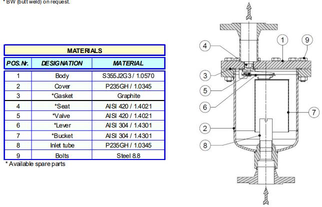 Cấu tạo Bẫy hơi gầu đảo Adca Model IB30S