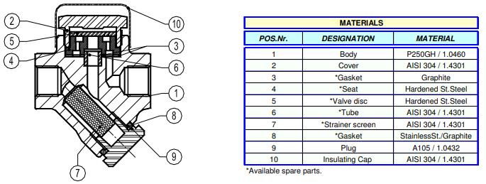Bẫy hơi Adca nhiệt động Model DT42S