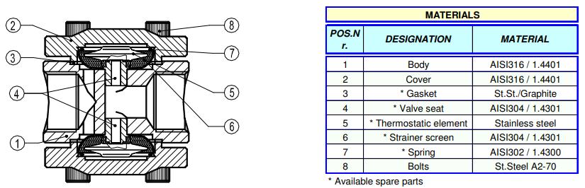 Bẫy Xả Khí Đường Hơi Adca Model TH21SS, TH21/2SS