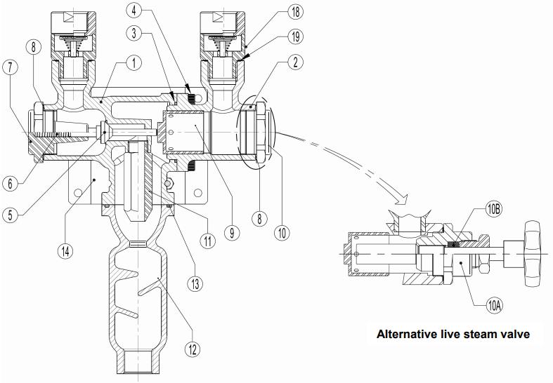 Cấu tạo bộ trộn hơi nước Adcamix MX20