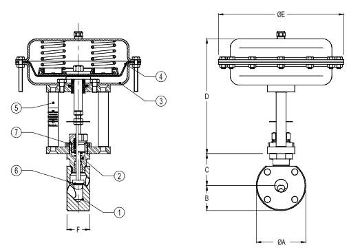 cấu tạo van điều khiển khí nén adca