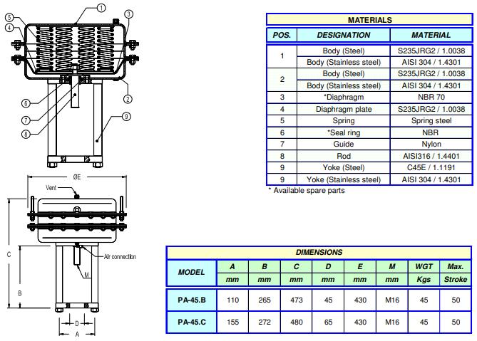 Cấu tạo Van điều khiển khí nén dạng màng, áp suất cao Adca Model PA45