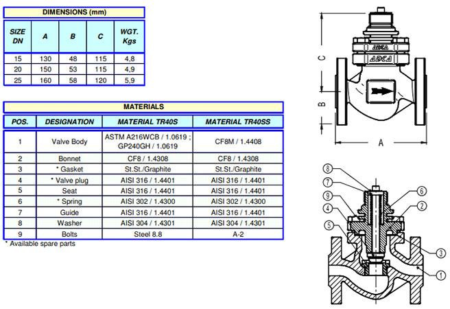 Cấu tạo Van điều khiển nhiệt độ ADCA Model TR40/ TR40SS