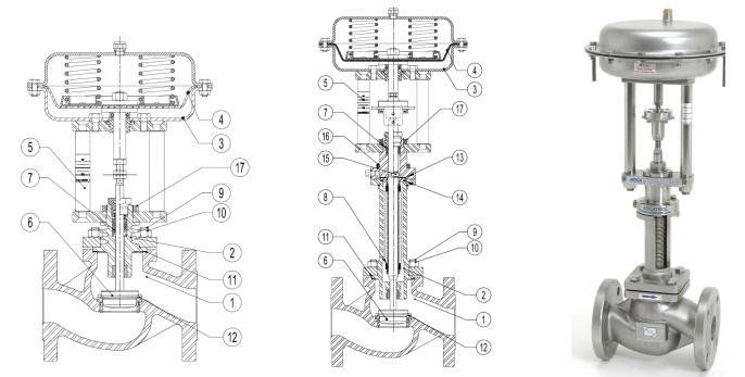 Cấu tạo Van tuyến tính khí nén Adca Model PV25G