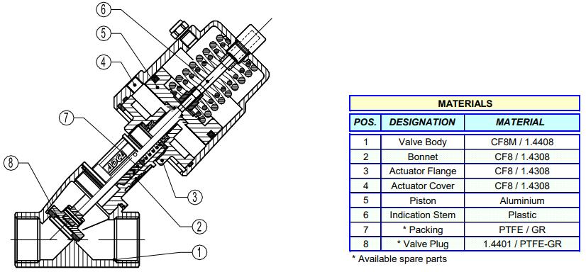 Cấu tạo của van xiên khí nén Adca Model PAV21
