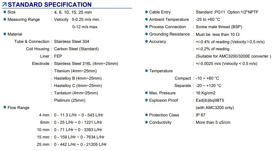 Thông số kỹ thuật Lưu lượng kế điện tử Alia Model AMF301
