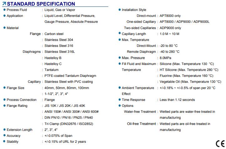 Bộ đo áp suất Alia Model ADP_D Series