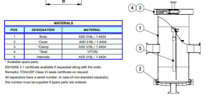 Cấu tạo Bộ tách ẩm vi sinh Adca Model S-10H