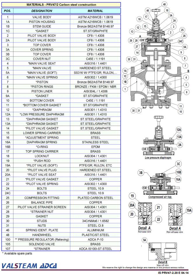 Cấu tạo Van giảm áp Pilot Adca Model PRV47/2