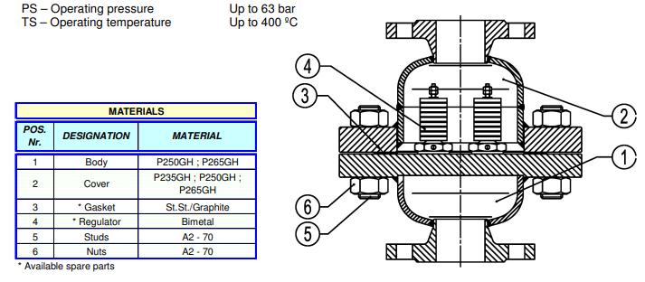 Cấu tạo Bẫy hơi lưỡng kim Adca Model BM-HC