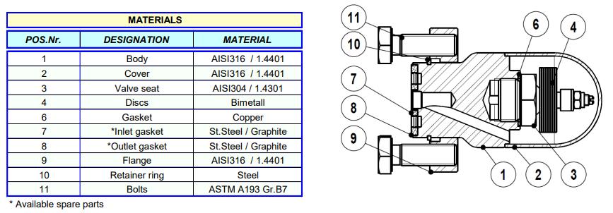 Cấu tạo Bẫy hơi lưỡng kim Adca Model UBS20