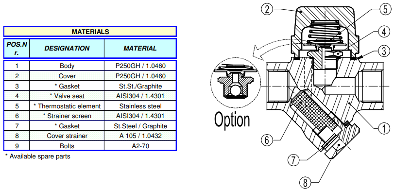 Cấu tạo Bẫy hơi nhiệt tĩnh và xả khí đường Hơi Adca Model TH32Y