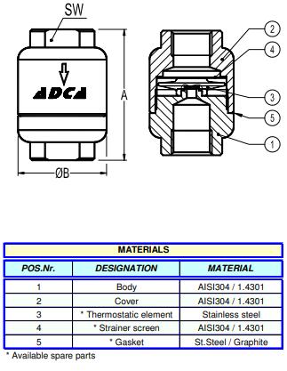 Cấu tạo Bẫy hơi nhiệt tĩnh và xả khí đường Hơi Adca Model TSS22