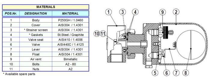 Bẫy phao nhiệt động Adca Model FS32