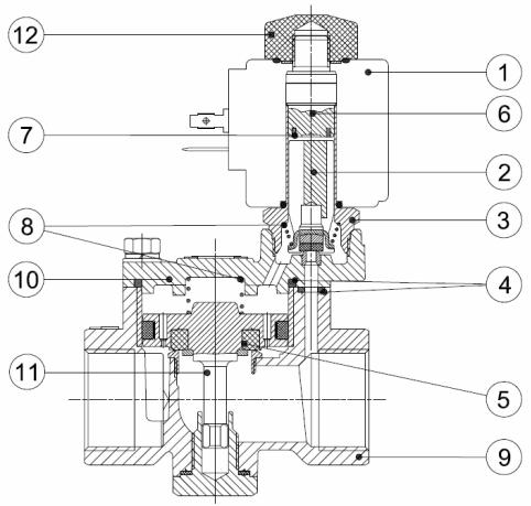 Cấu tạo của van điện từ genebre 4425