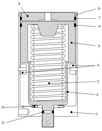 Cấu tạo của Actuator cho van bướm vi sinh Genebre Model 2944