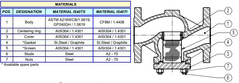 Cấu tạo van lọc y Adca IS40T