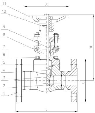 Cấu tạo của Van cổng thép đen Genebre 2232A