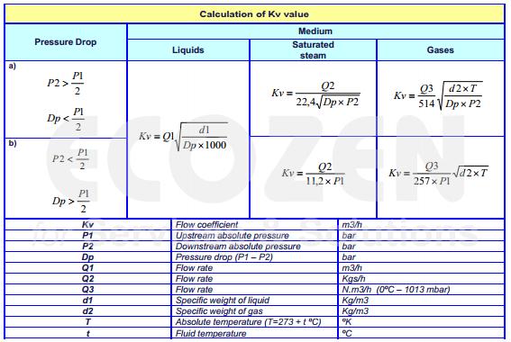 Cách tính hệ số KV