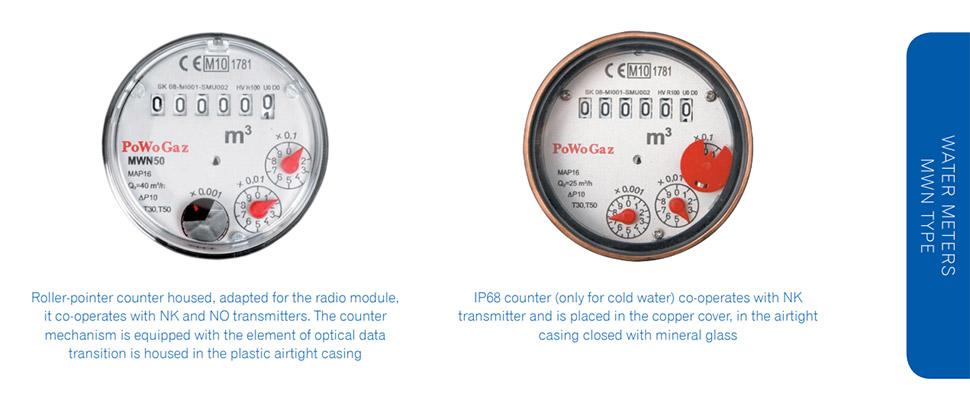 Bộ đếm của đồng hồ nước