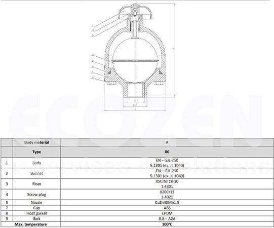cấu tạo van xả khí nén