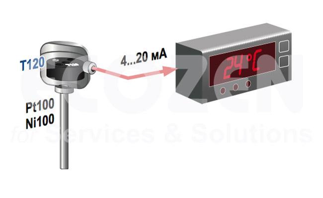 Nguyên lý hoạt động của sensor nhiệt độ