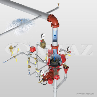 Dry Alarm Valve Systems and Equipment