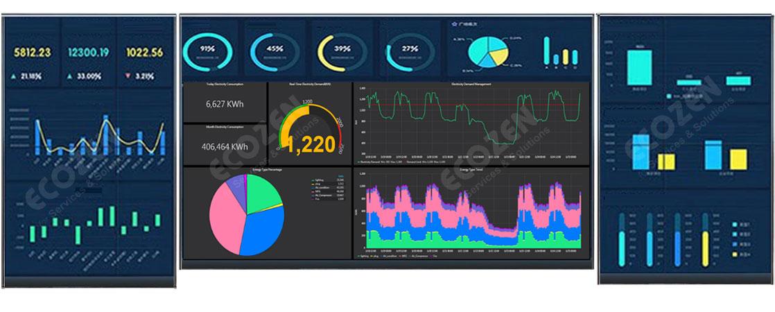 Hệ thống giải pháp giám sát năng lượng
