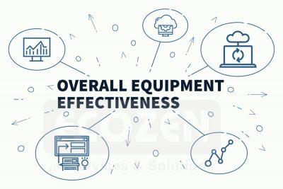 Giải pháp giám sát tổng thể hiệu quả thiết bị