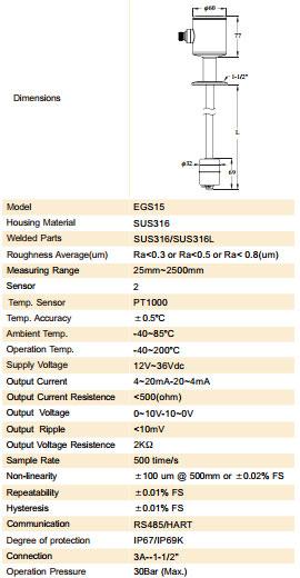 Cảm biến báo mức Model EGS