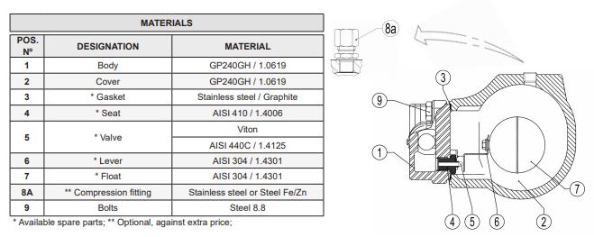 Bẫy phao khí nén Adca Model FA20