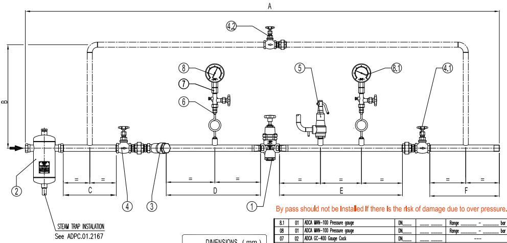 Các sơ đồ cụm van giảm áp của hãng Adca