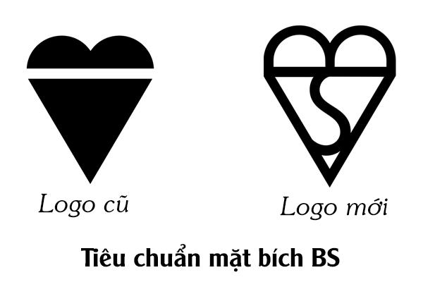 Tiêu chuẩn mặt bích BS - Anh