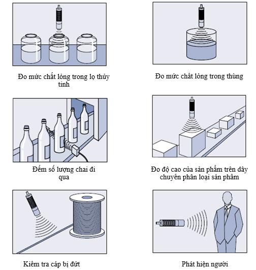 Ứng dụng của cảm biến siêu âm