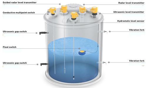 Các loại cảm biến đo mức nước liên tục