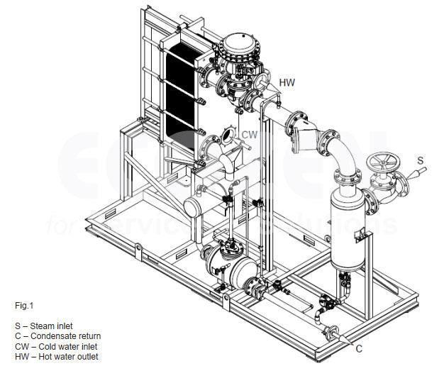 Sơ đồ lắp đặt trạm bơm bẫy APST series tiêu chuẩn