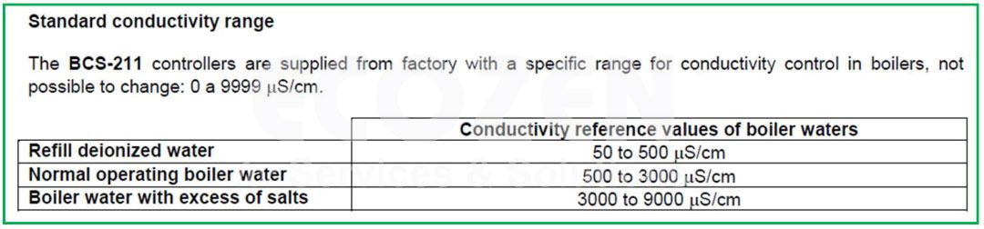 Tại sao phải giám sát điều khiển lượng TDS trong lò hơi?