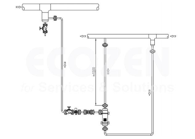 Lắp đặt Thiết bị làm mát Adca Model HCC